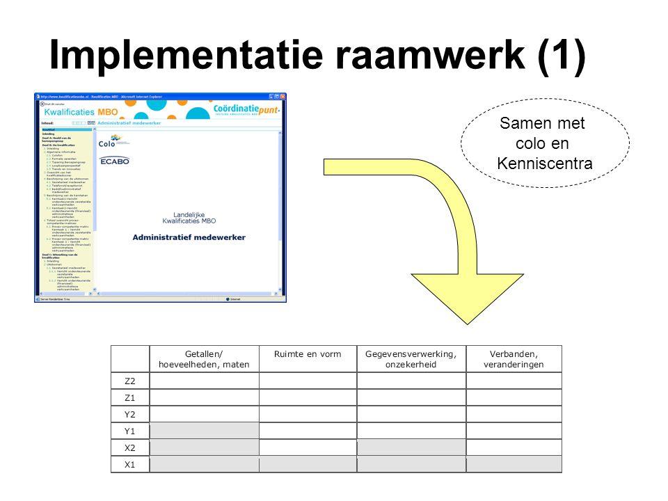 Implementatie raamwerk (1)