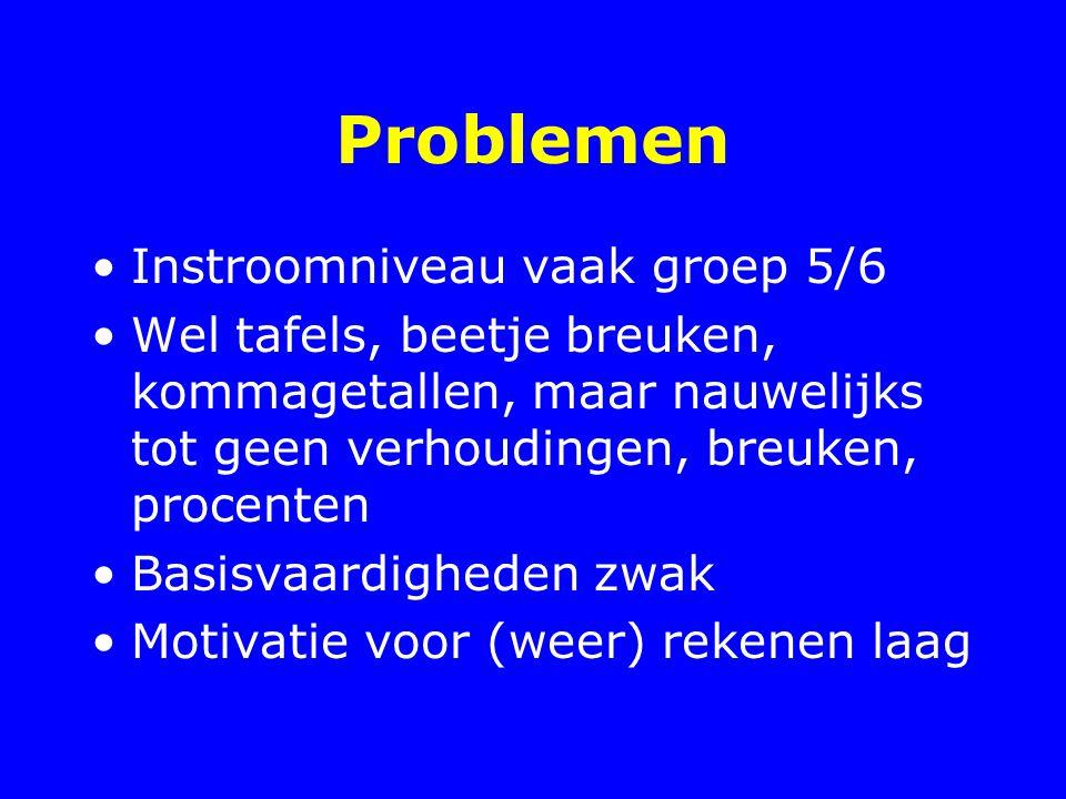 Problemen Instroomniveau vaak groep 5/6