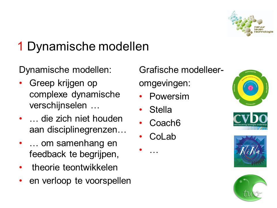 1 Dynamische modellen Dynamische modellen: