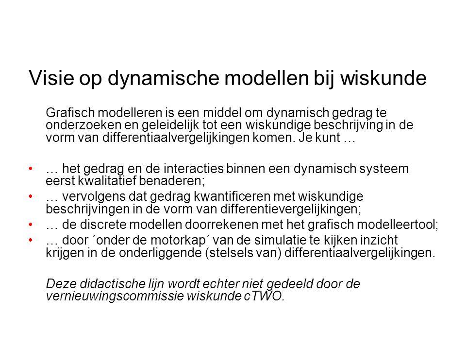Visie op dynamische modellen bij wiskunde