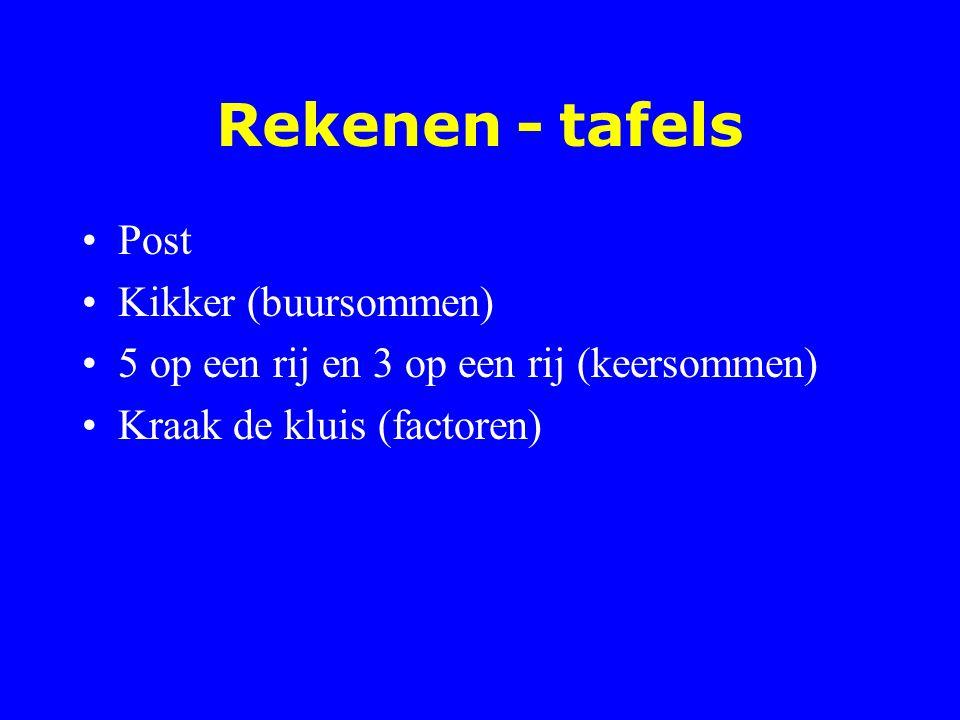 Rekenen - tafels Post Kikker (buursommen)