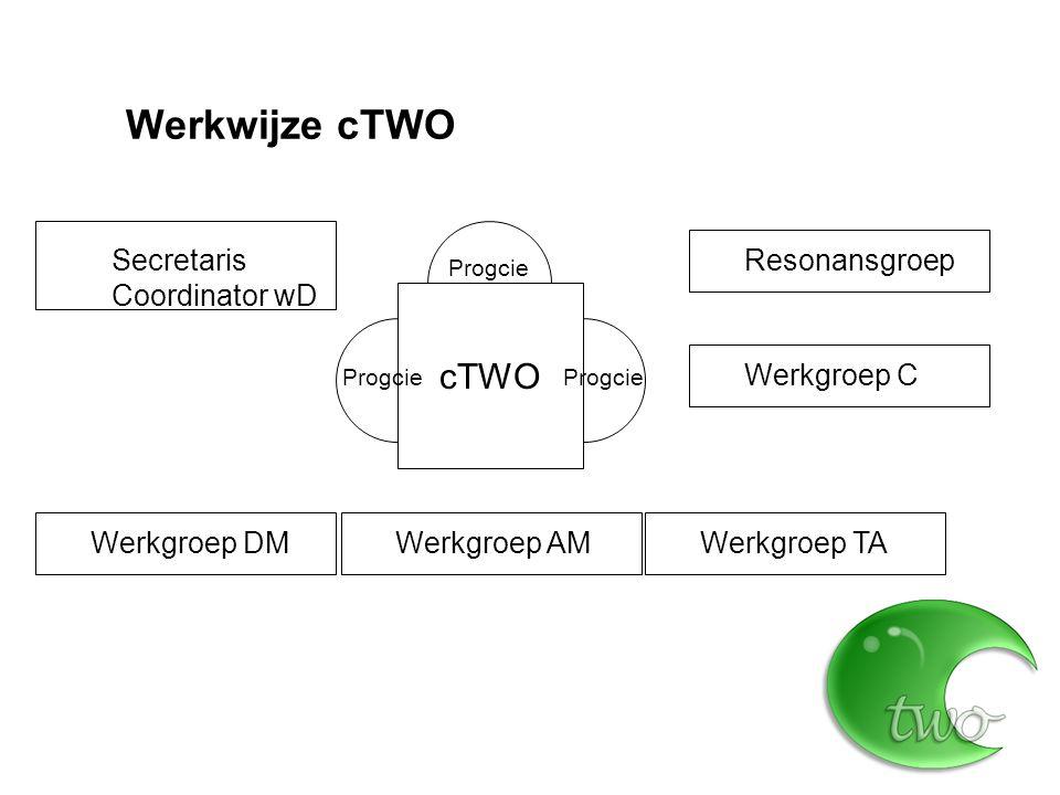 Werkwijze cTWO cTWO Resonansgroep Secretaris Coordinator wD