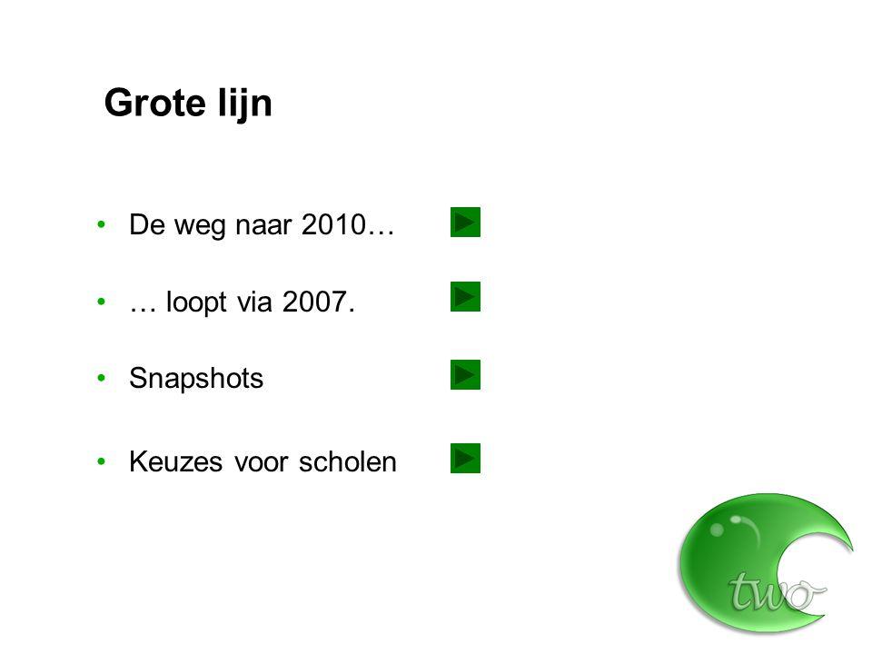 Grote lijn De weg naar 2010… … loopt via 2007. Snapshots