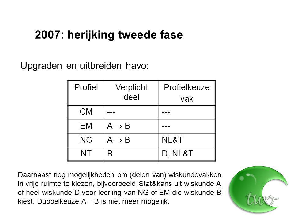 2007: herijking tweede fase