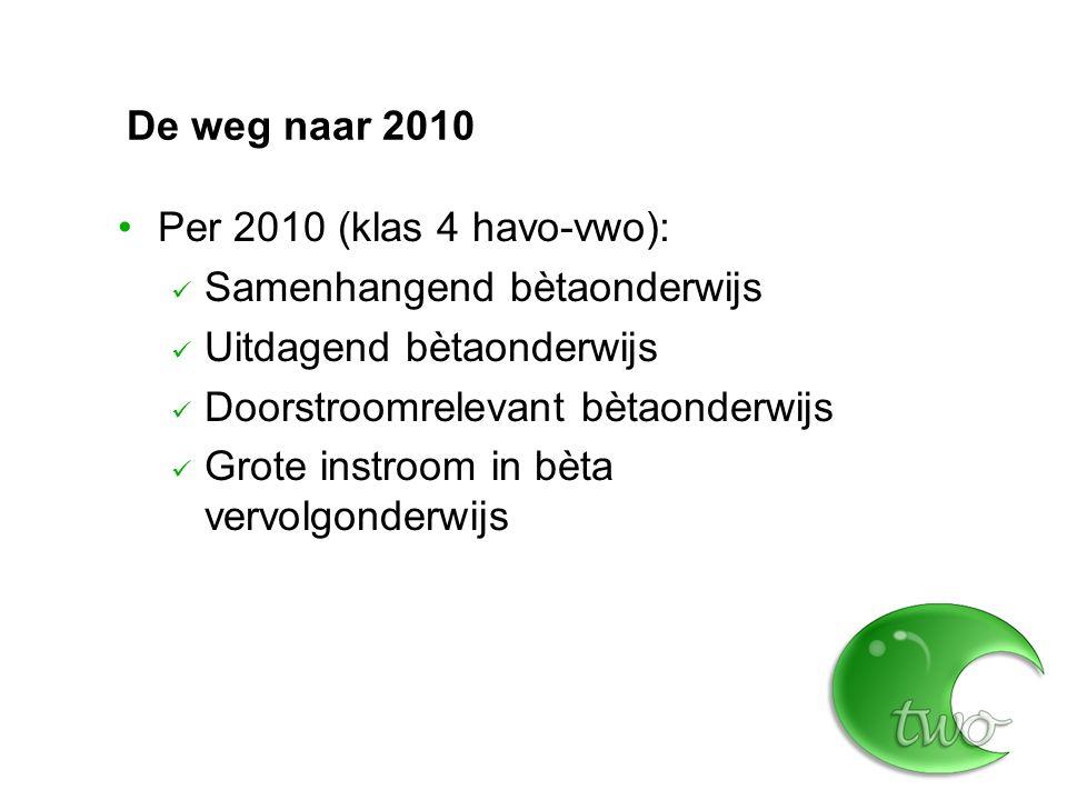 De weg naar 2010 Per 2010 (klas 4 havo-vwo): Samenhangend bètaonderwijs. Uitdagend bètaonderwijs.