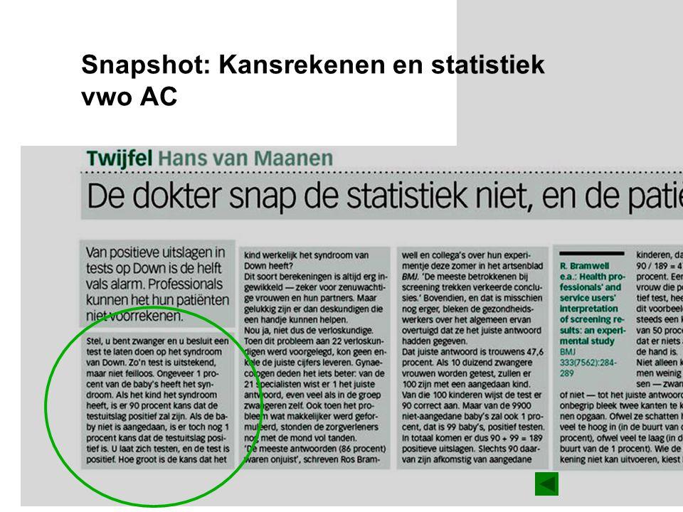 Snapshot: Kansrekenen en statistiek vwo AC
