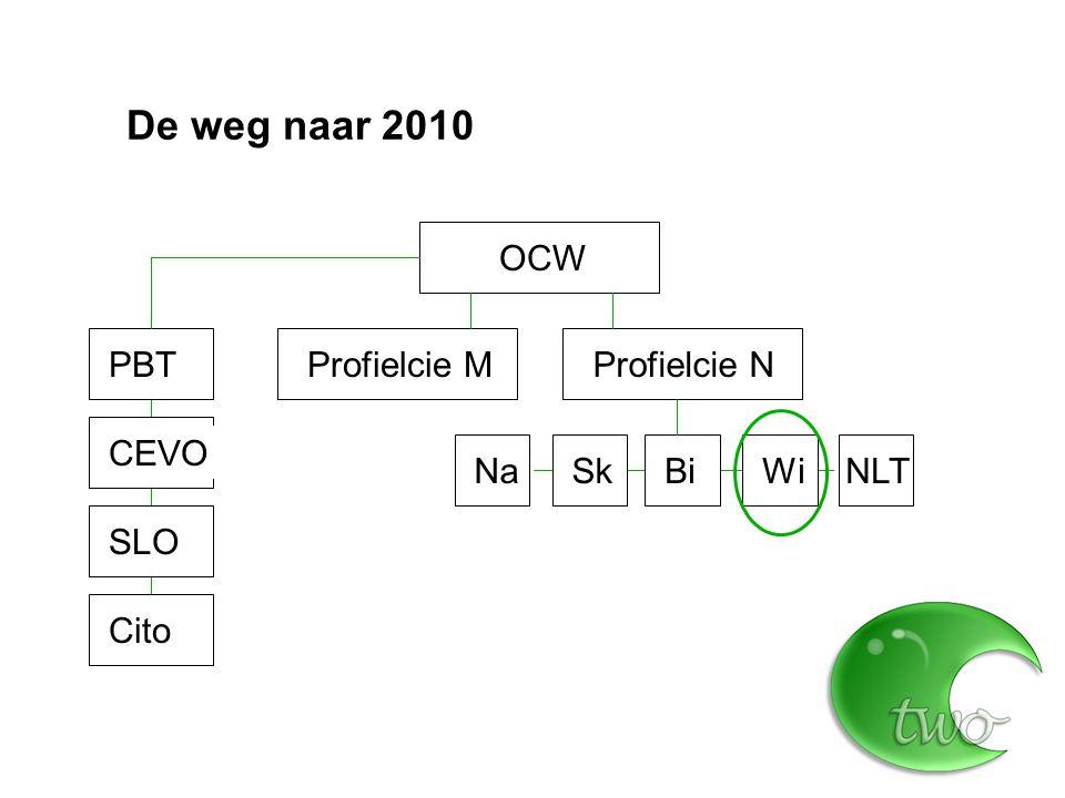 De weg naar 2010 OCW PBT Profielcie M Profielcie N CEVO Na Sk Bi Wi