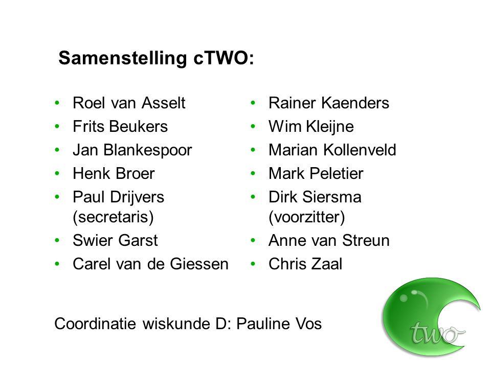 Samenstelling cTWO: Roel van Asselt Frits Beukers Jan Blankespoor