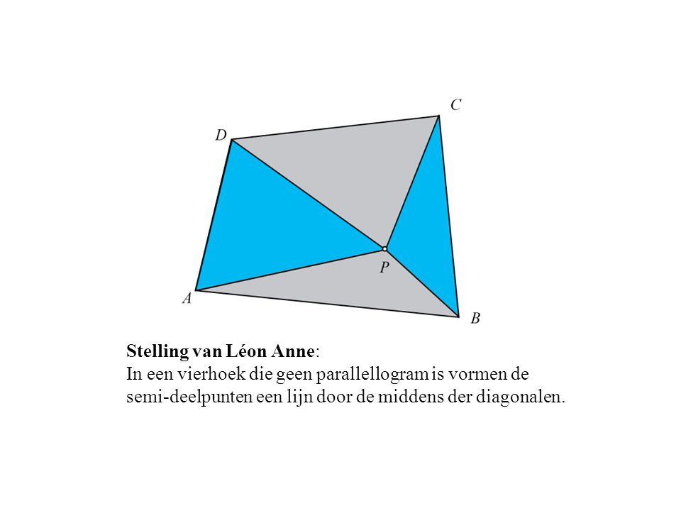 Stelling van Léon Anne: