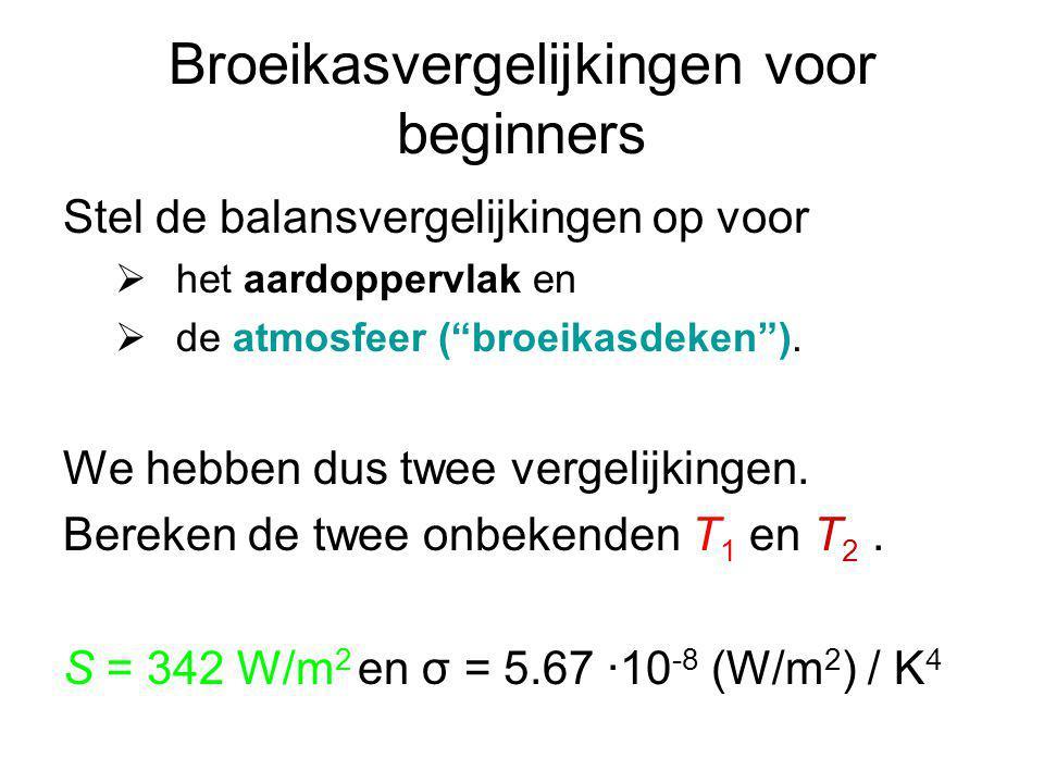 Broeikasvergelijkingen voor beginners