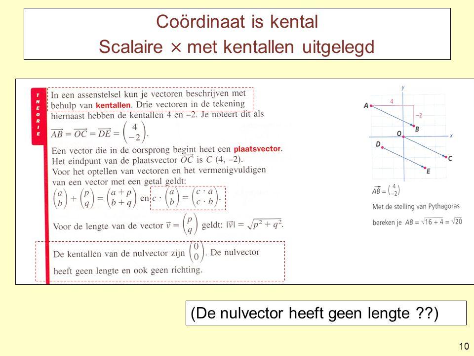 Coördinaat is kental Scalaire  met kentallen uitgelegd