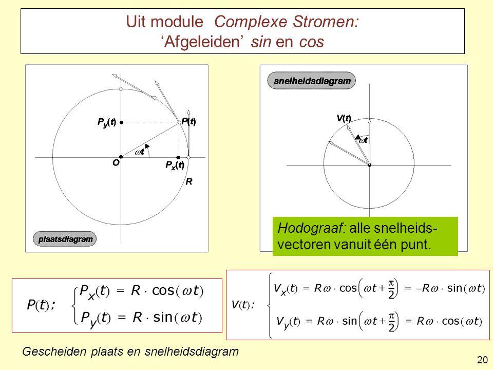 Uit module Complexe Stromen: 'Afgeleiden' sin en cos