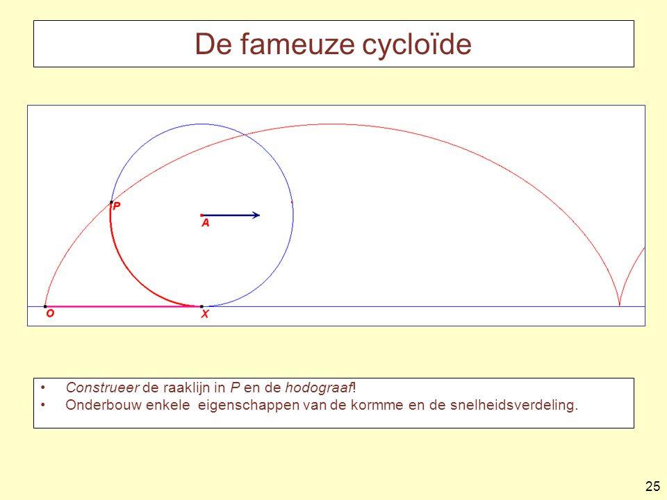 De fameuze cycloïde Construeer de raaklijn in P en de hodograaf!