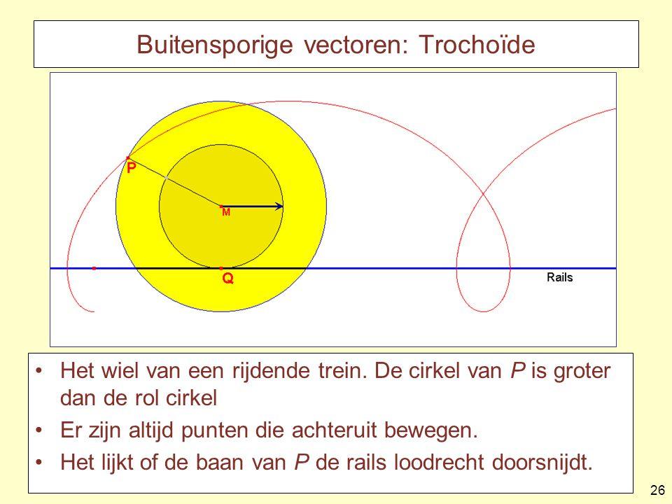 Buitensporige vectoren: Trochoïde