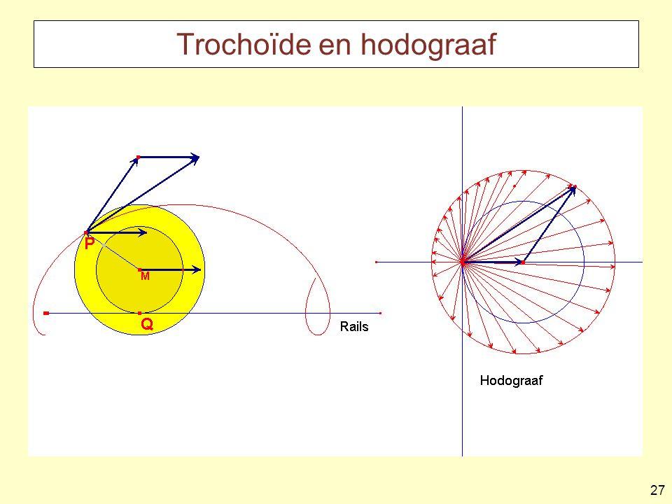 Trochoïde en hodograaf