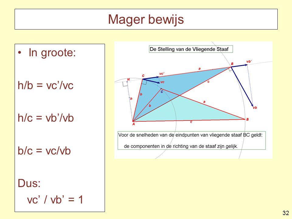 Mager bewijs In groote: h/b = vc'/vc h/c = vb'/vb b/c = vc/vb Dus: