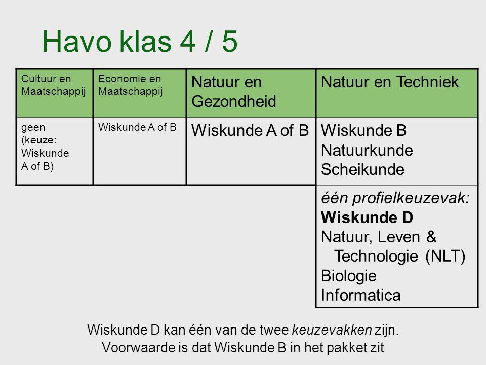 Havo klas 4 / 5 Natuur en Gezondheid Natuur en Techniek Wiskunde B