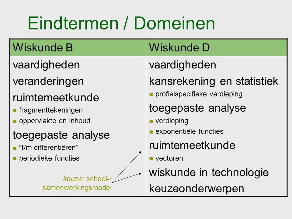 Eindtermen / Domeinen Wiskunde B Wiskunde D vaardigheden veranderingen