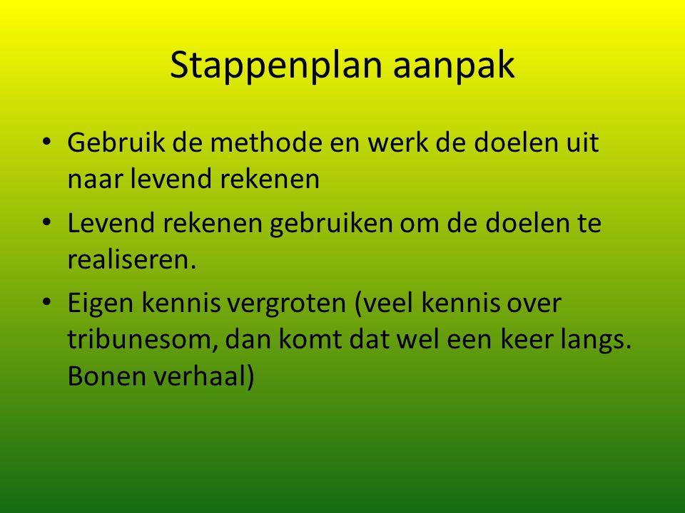 Stappenplan aanpak Gebruik de methode en werk de doelen uit naar levend rekenen. Levend rekenen gebruiken om de doelen te realiseren.