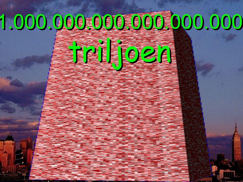 1.000.000.000.000.000.000 triljoen