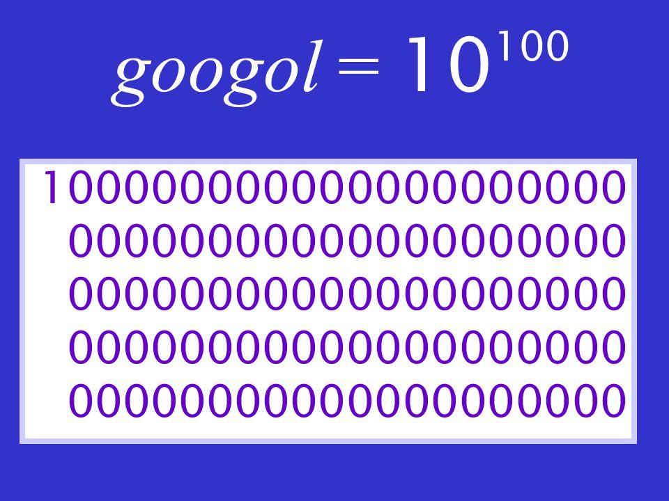 googol = 10100 100000000000000000000 00000000000000000000