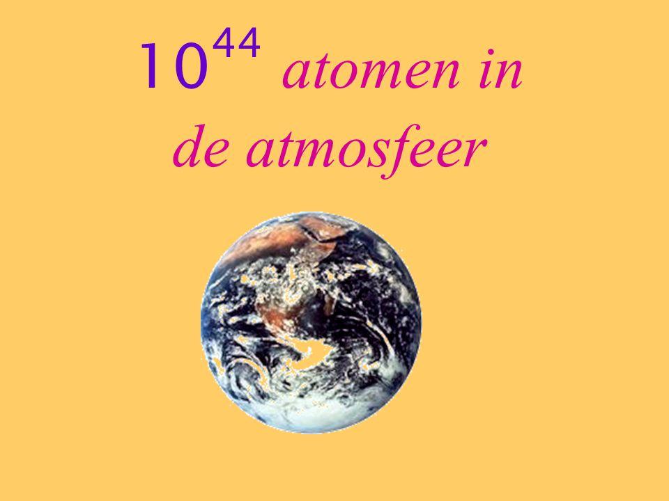 1044 atomen in de atmosfeer