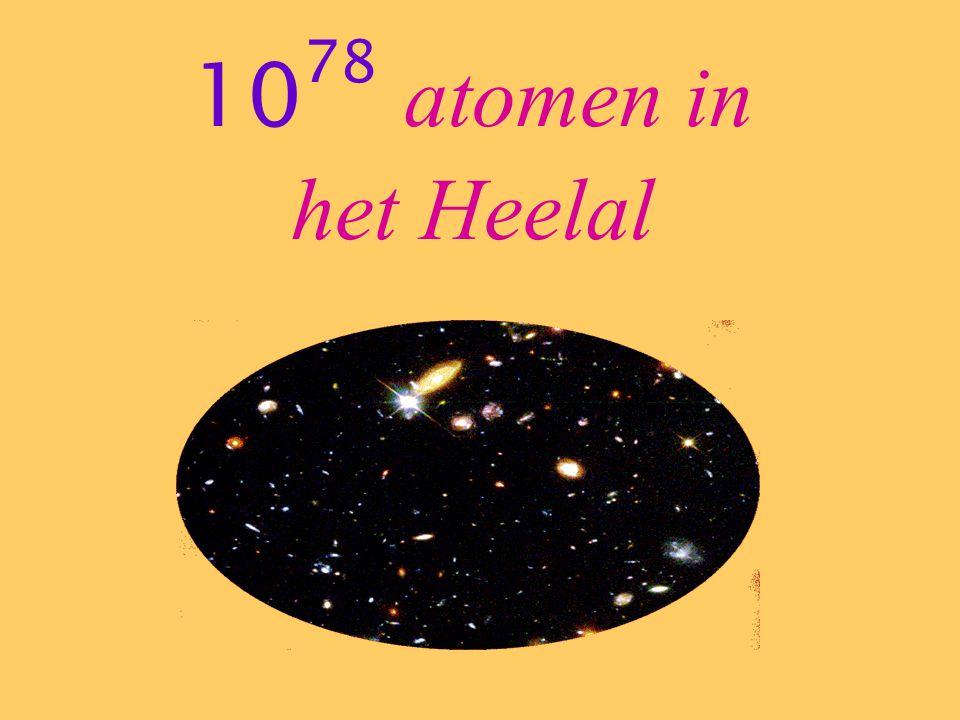 1078 atomen in het Heelal