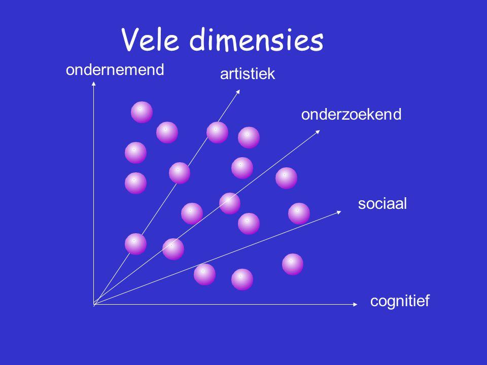Vele dimensies ondernemend artistiek onderzoekend sociaal cognitief