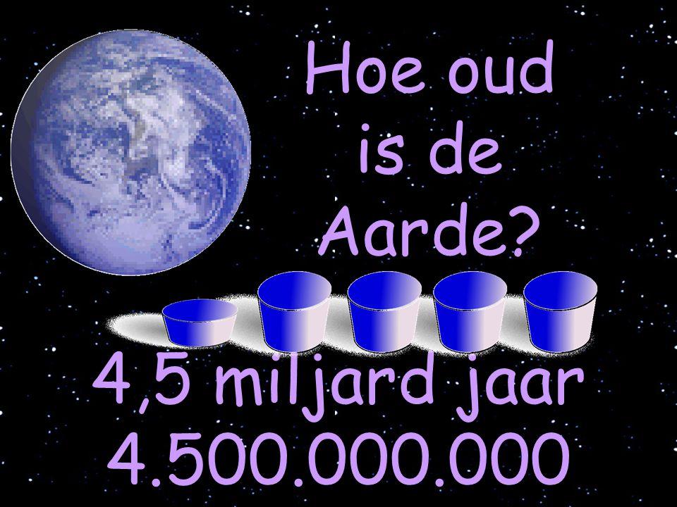 Hoe oud is de Aarde 4,5 miljard jaar 4.500.000.000