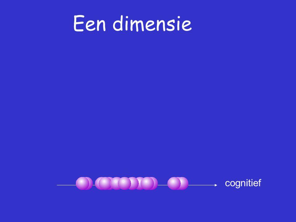 Een dimensie cognitief