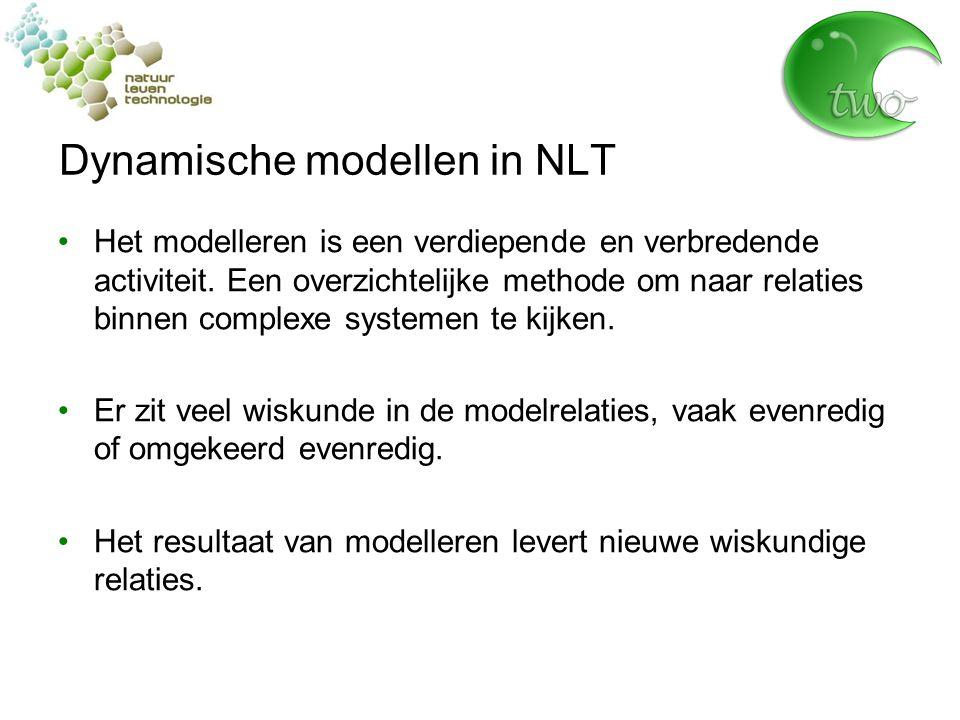 Dynamische modellen in NLT