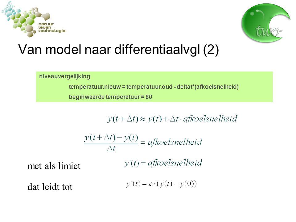 Van model naar differentiaalvgl (2)