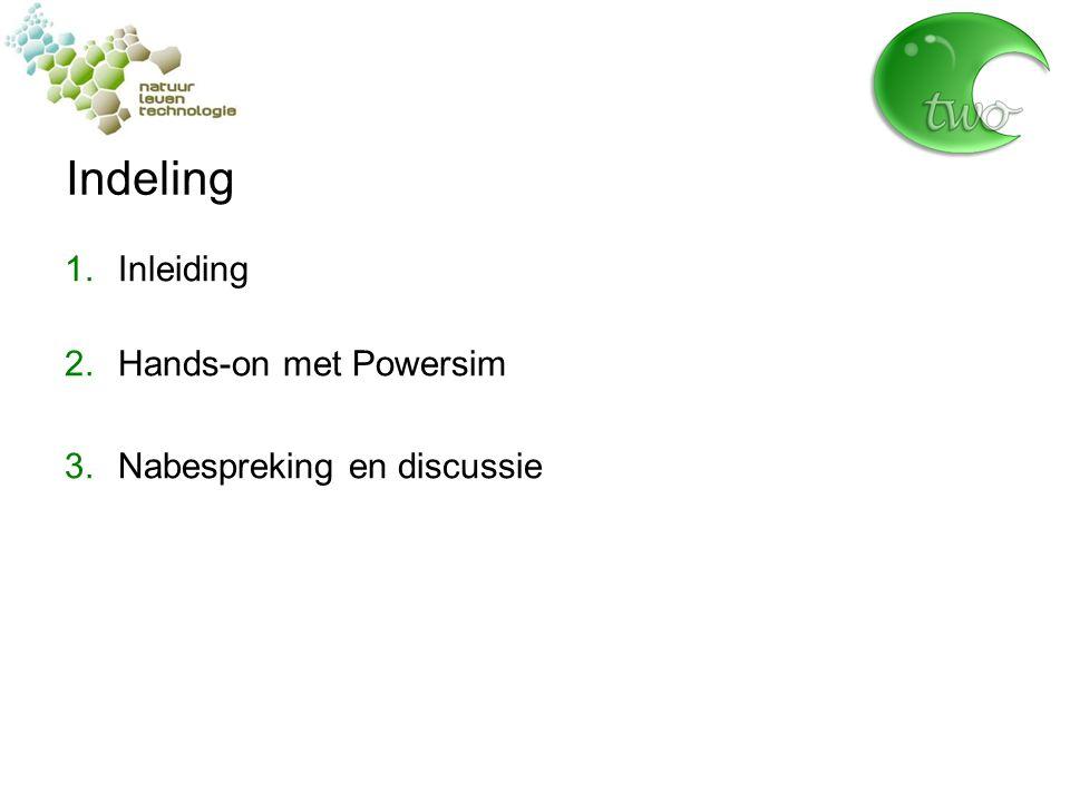 Indeling Inleiding Hands-on met Powersim Nabespreking en discussie