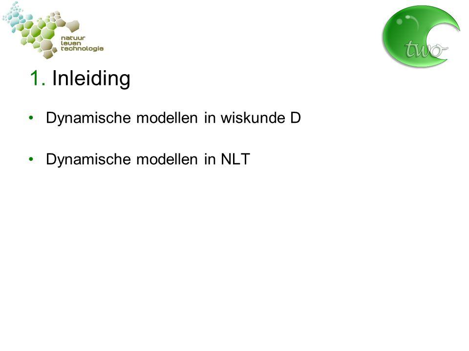 1. Inleiding Dynamische modellen in wiskunde D