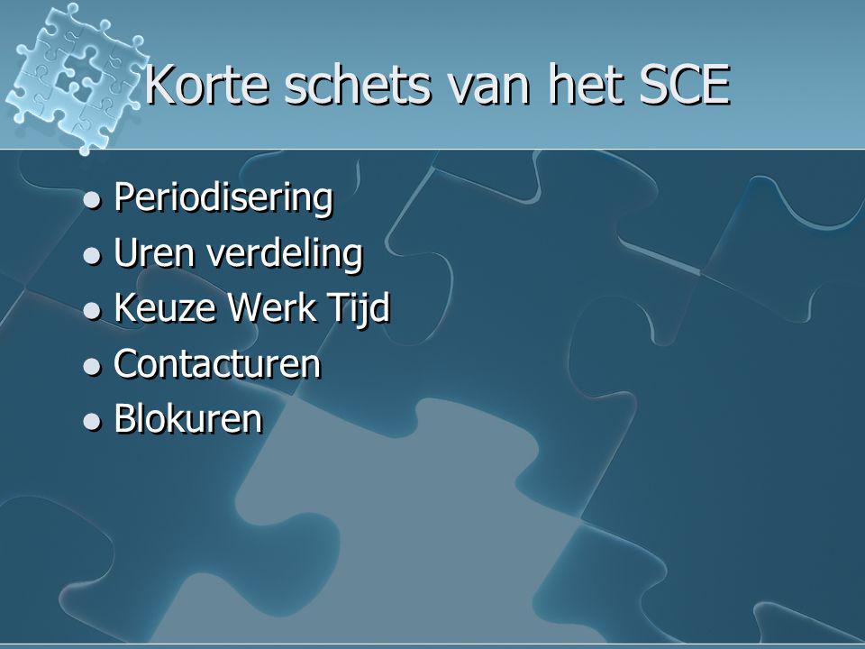 Korte schets van het SCE