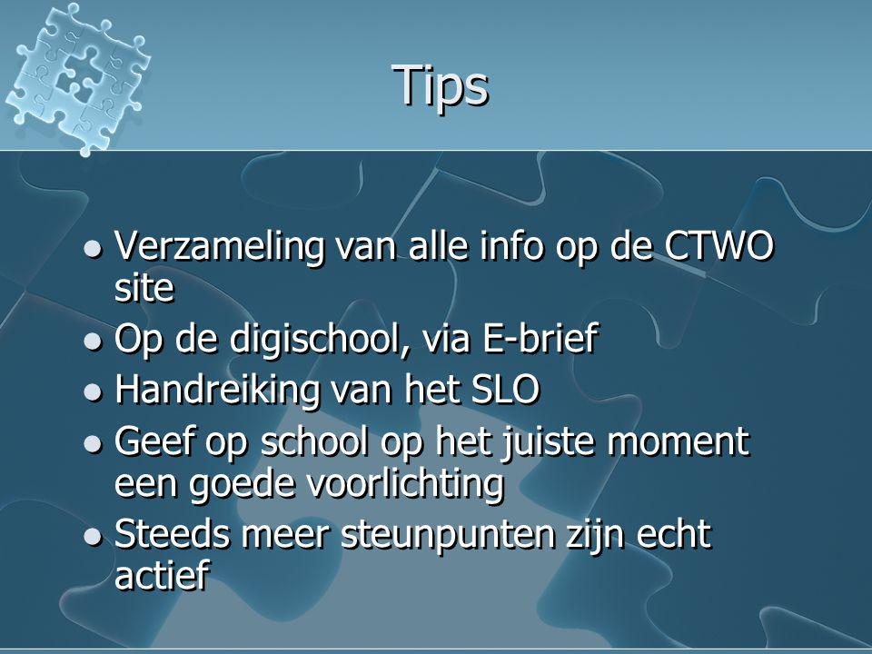 Tips Verzameling van alle info op de CTWO site
