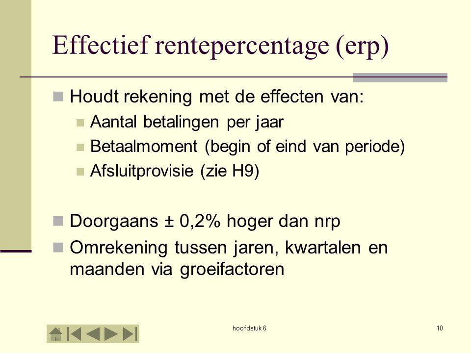 Effectief rentepercentage (erp)