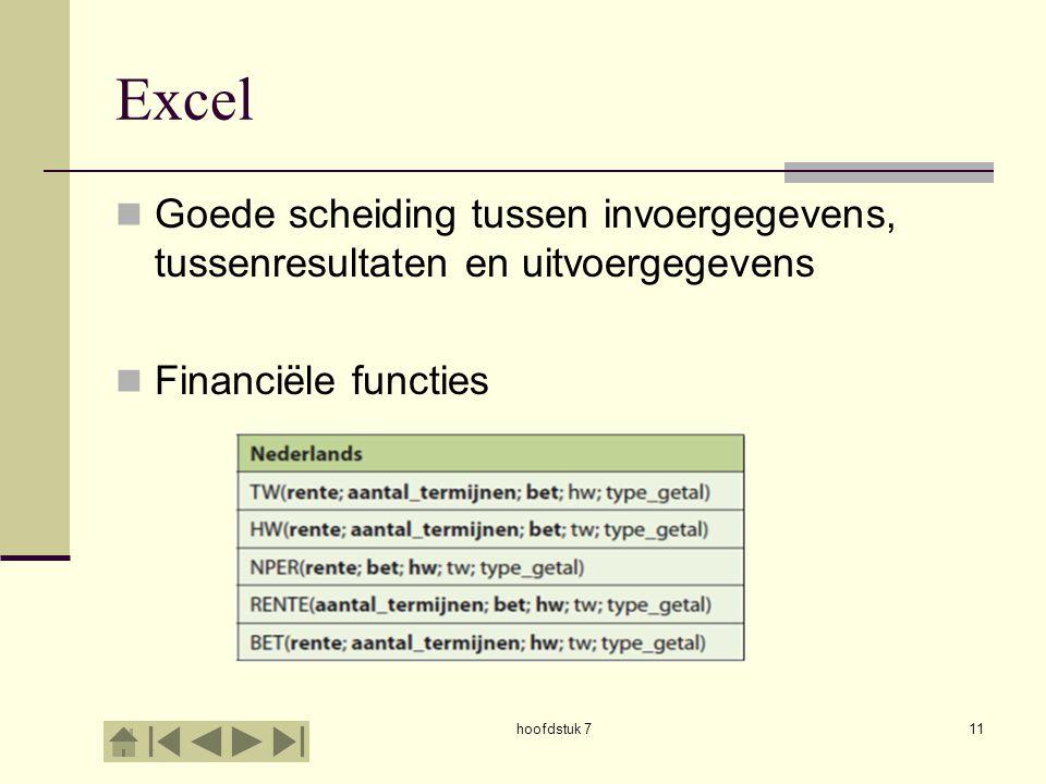 Excel Goede scheiding tussen invoergegevens, tussenresultaten en uitvoergegevens. Financiële functies.