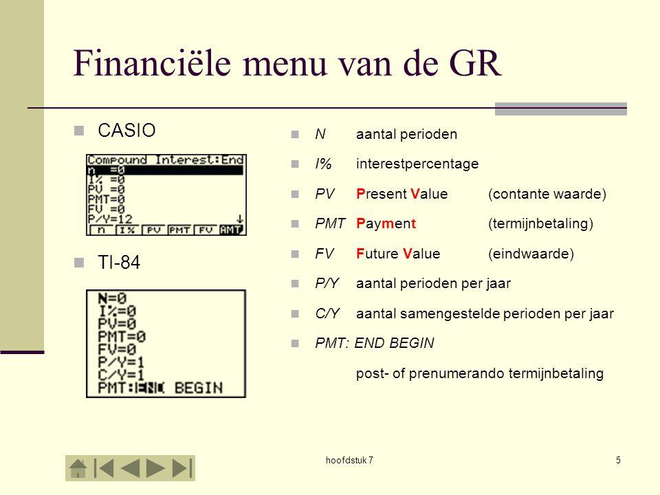 Financiële menu van de GR