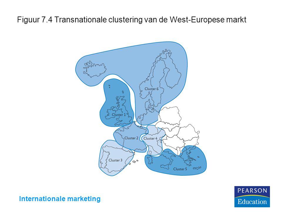 Figuur 7.4 Transnationale clustering van de West-Europese markt