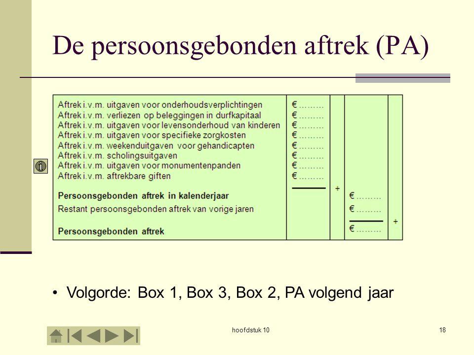 De persoonsgebonden aftrek (PA)