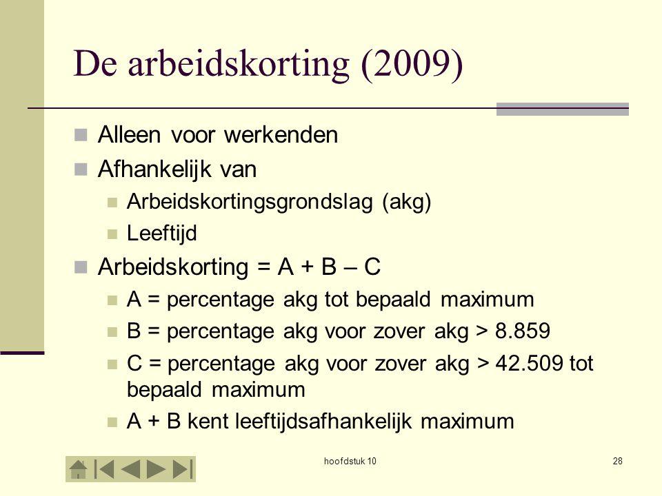 De arbeidskorting (2009) Alleen voor werkenden Afhankelijk van
