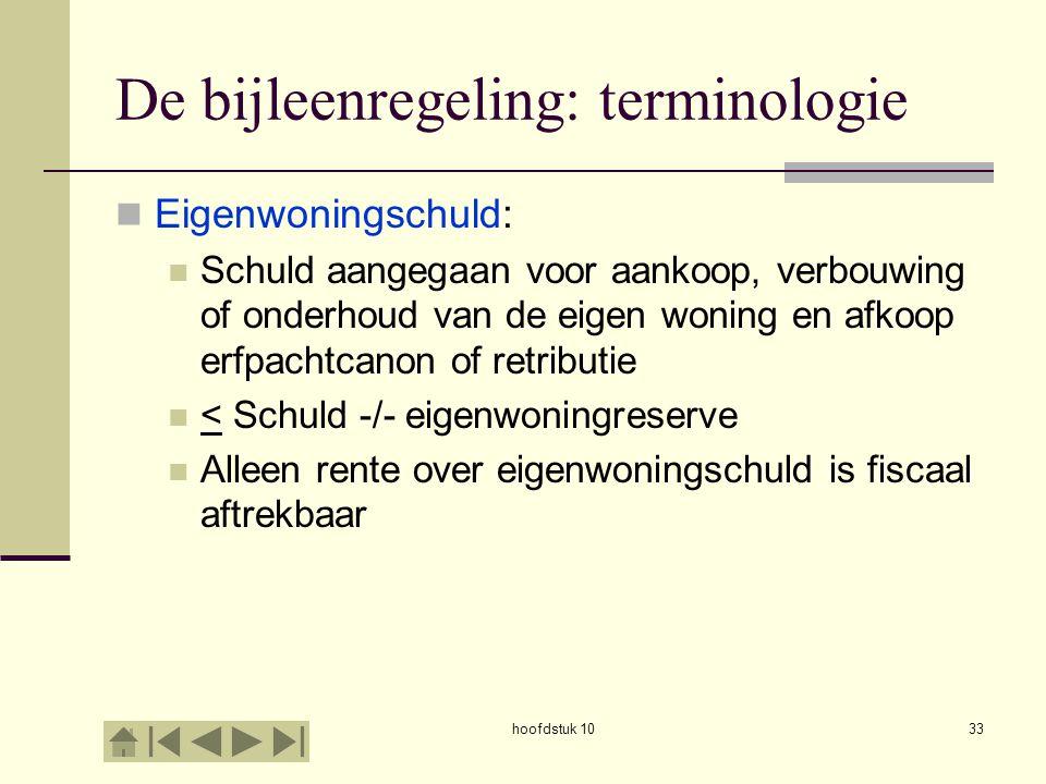 De bijleenregeling: terminologie