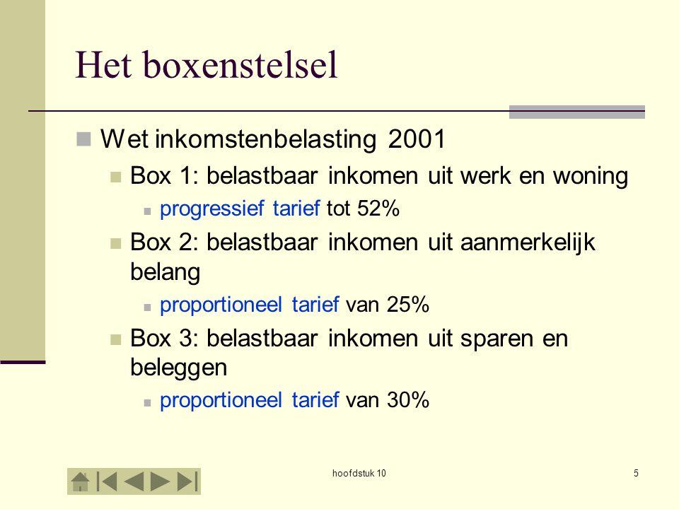Het boxenstelsel Wet inkomstenbelasting 2001