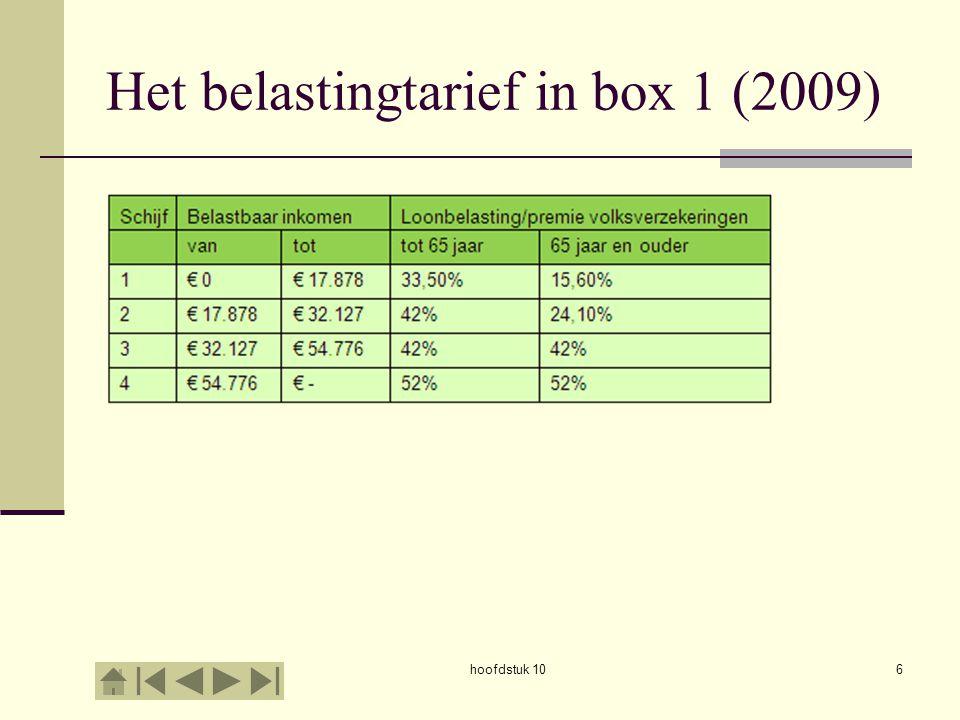 Het belastingtarief in box 1 (2009)