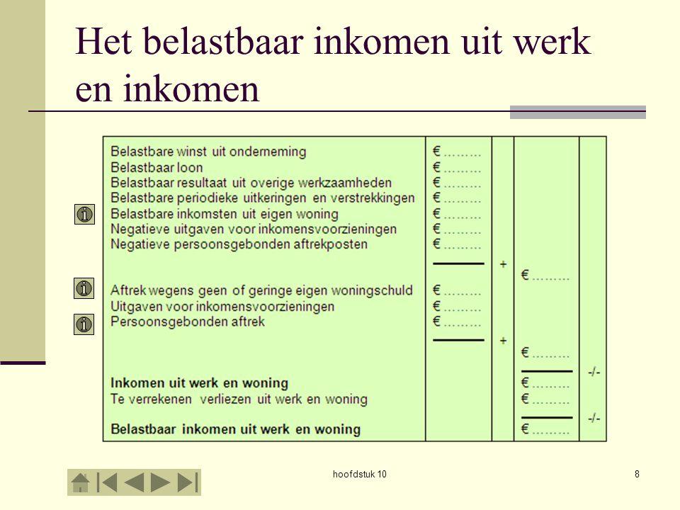 Het belastbaar inkomen uit werk en inkomen