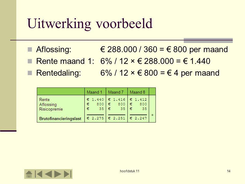 Uitwerking voorbeeld Aflossing: € 288.000 / 360 = € 800 per maand