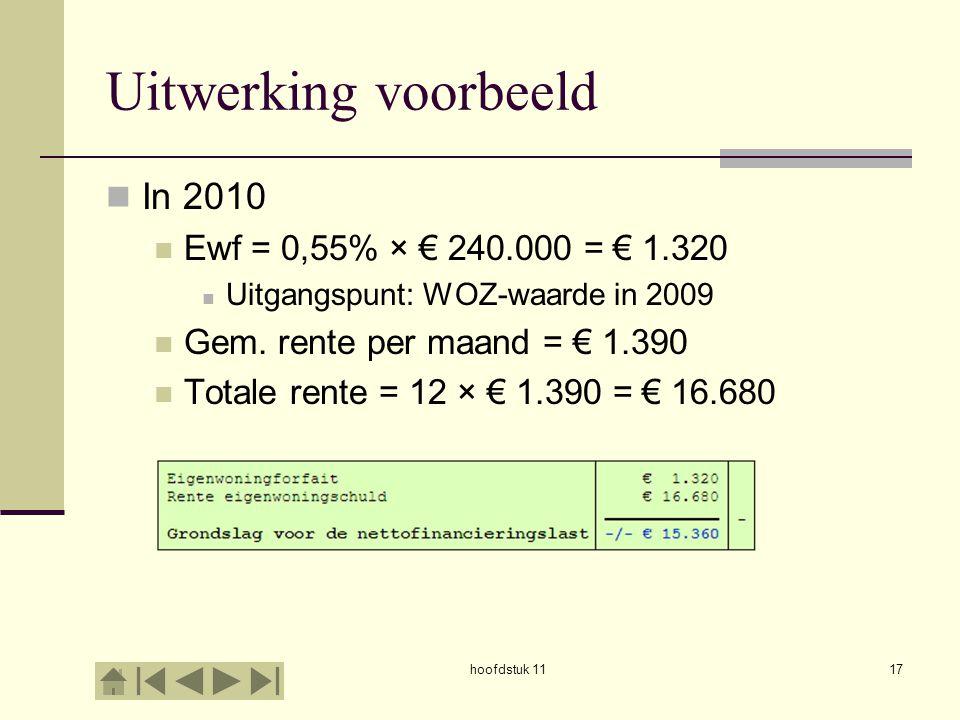 Uitwerking voorbeeld In 2010 Ewf = 0,55% × € 240.000 = € 1.320