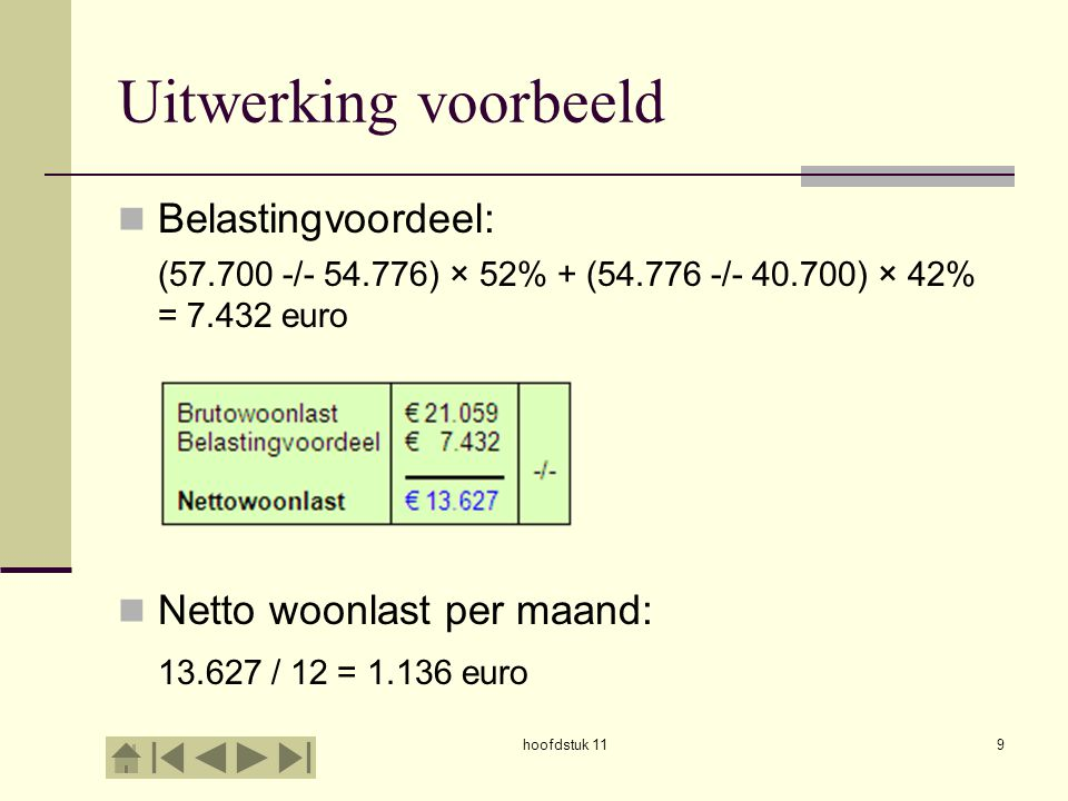 Uitwerking voorbeeld Belastingvoordeel: Netto woonlast per maand:
