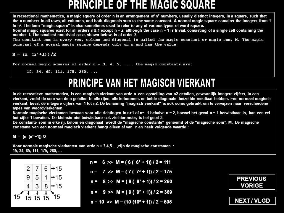 PRINCIPLE OF THE MAGIC SQUARE PRINCIPE VAN HET MAGISCH VIERKANT